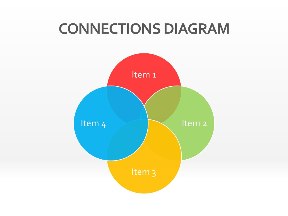 venn-connections-diagram-free-ppt-powerpoint-template